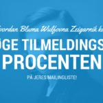 Hvordan Bluma Wulfovna Zeigarnik kan øge tilmeldningsprocenten på jeres mailingliste næsten 100 år efter, hun iagttog tjenerne på en litauisk restauration.