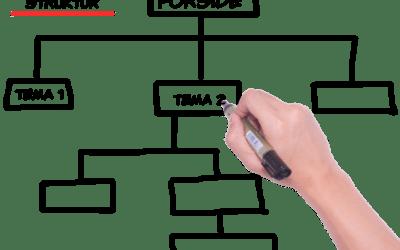 Hvad er et HTML-sitemap?